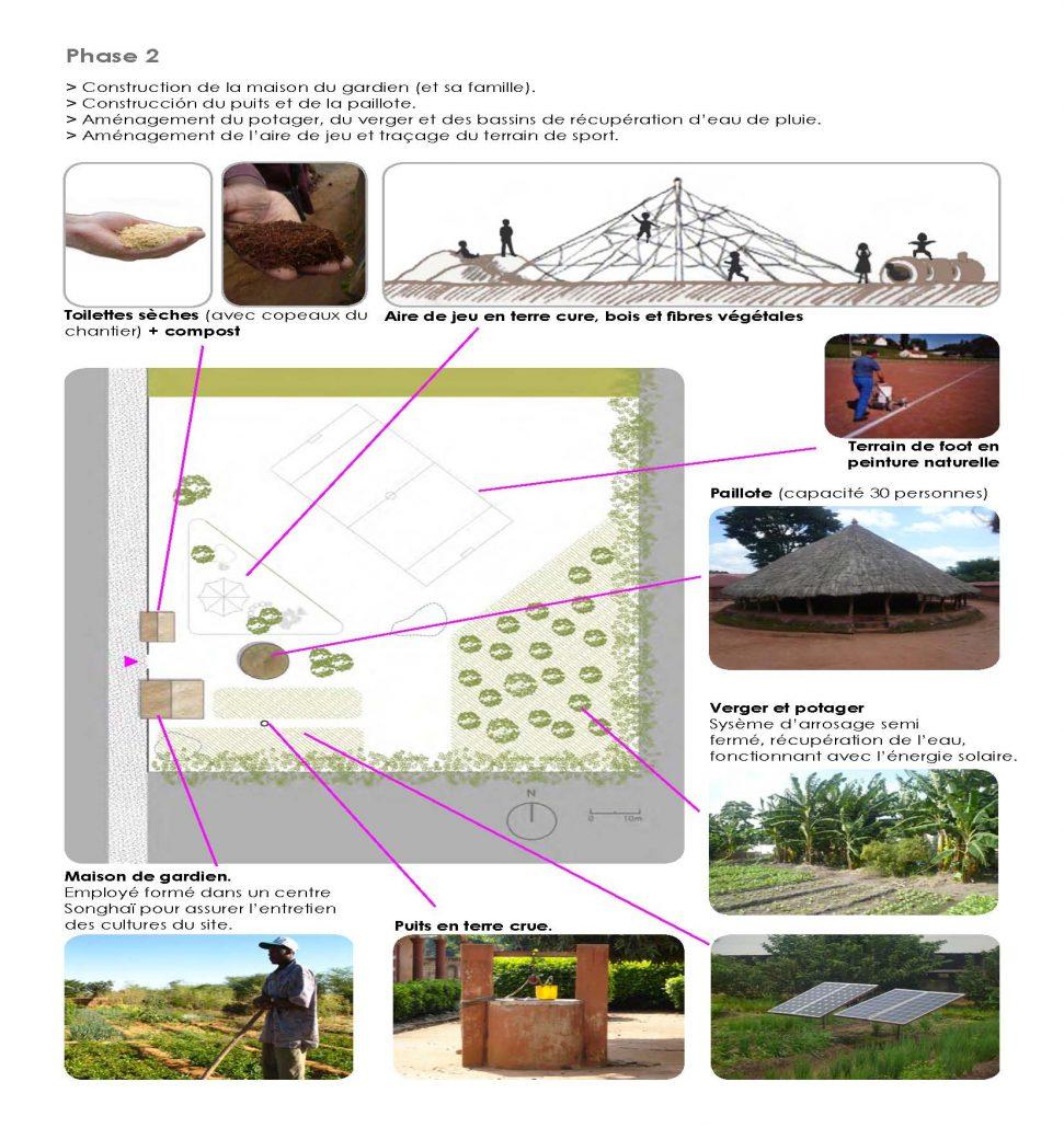 projet-centre-damiene-benin-10