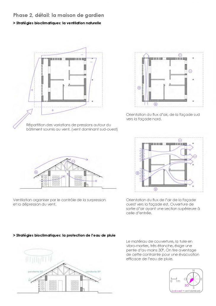 projet-centre-damiene-benin-12