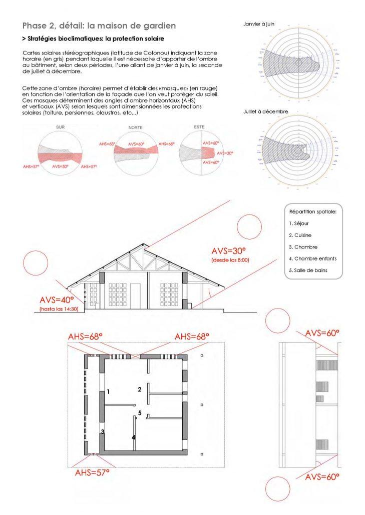 projet-centre-damiene-benin-13
