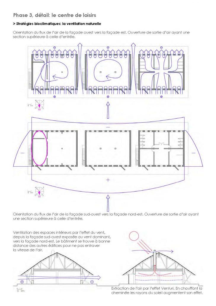 projet-centre-damiene-benin-15