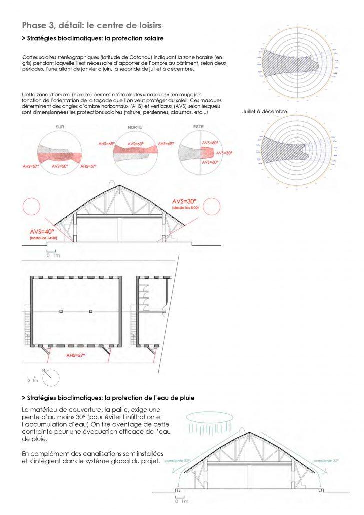 projet-centre-damiene-benin-16