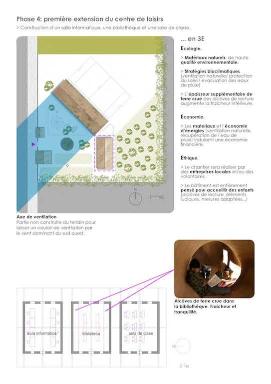 projet-centre-damiene-benin-19
