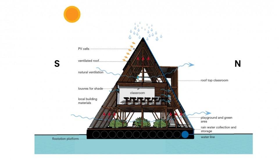nigeria-lagos-ecole-flottante-de-makoko-par-kunle-adeyemi-nominee-design-de-lannee-2014-20