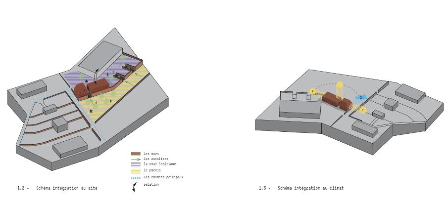 sama-kasa-proposition-de-bc-architects-pour-le-musee-national-boubou-hama-a-niamey-au-niger-6
