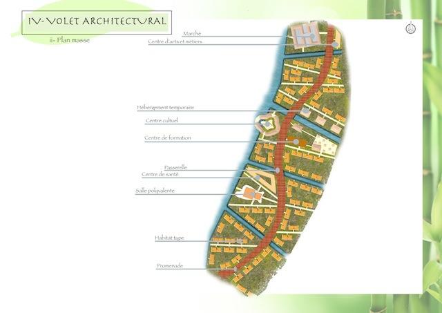 pfe-bien-etre-et-architecture-quel-modele-de-developpement-pour-la-cite-lacustre-des-aguegues-benin-par-dada-amos-arabelle-16