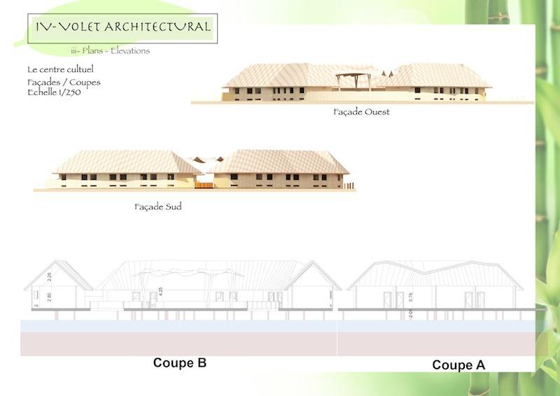 pfe-bien-etre-et-architecture-quel-modele-de-developpement-pour-la-cite-lacustre-des-aguegues-benin-par-dada-amos-arabelle-18
