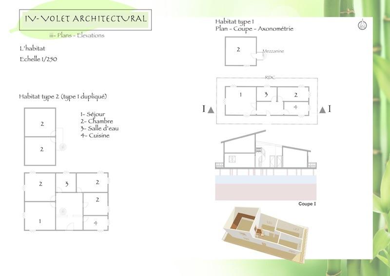 pfe-bien-etre-et-architecture-quel-modele-de-developpement-pour-la-cite-lacustre-des-aguegues-benin-par-dada-amos-arabelle-23