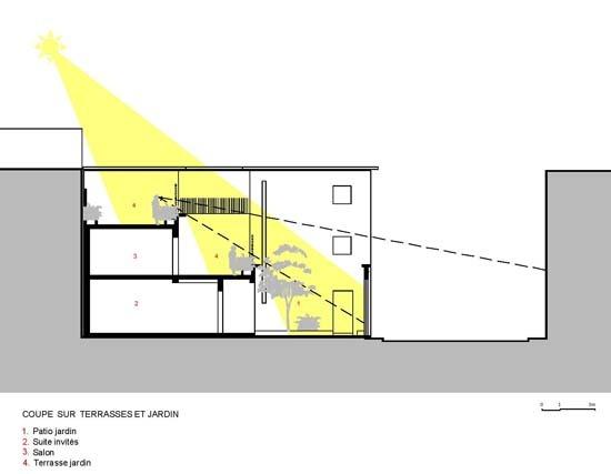 algerie-une-maison-contemporaine-par-atelier-messaoudi-architecte-11
