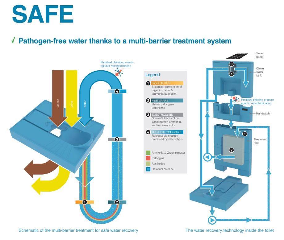 innovation-blue-diversion-des-toilettes-reunissant-le-meilleur-de-deux-mondes-2