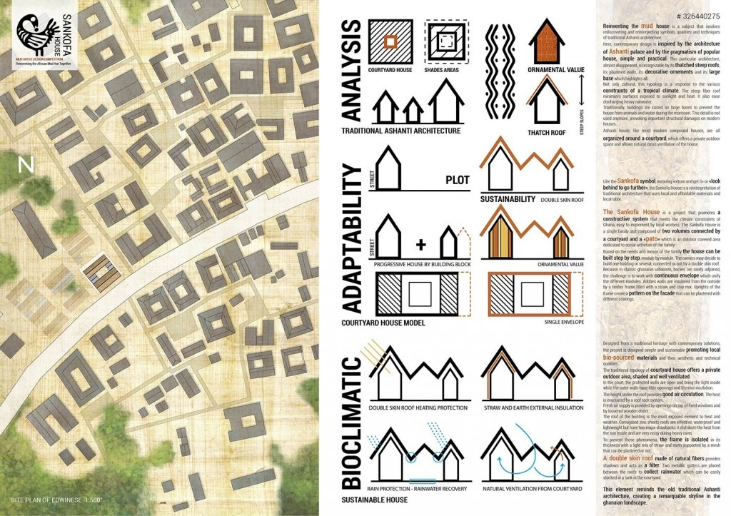 resultats-du-concours-nka-fondation-reinventer-la-maison-a-base-de-terre-en-afrique-4.jpg-1