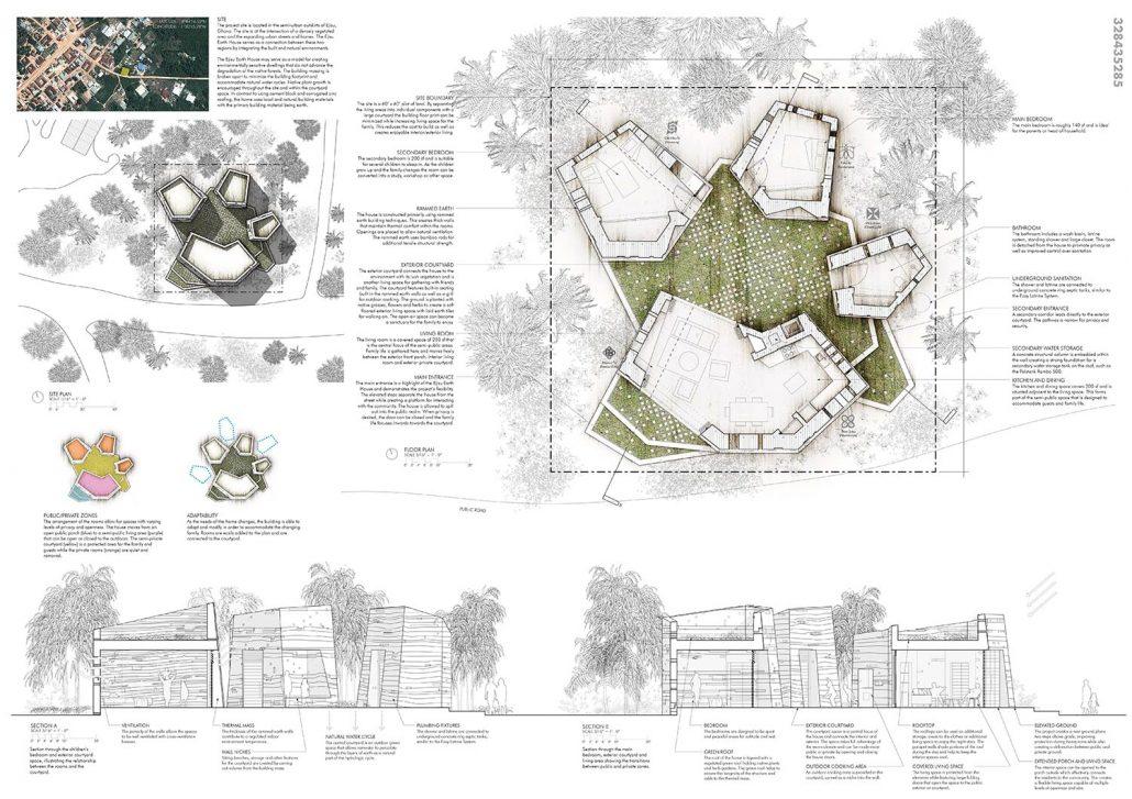 resultats-du-concours-nka-fondation-reinventer-la-maison-a-base-de-terre-en-afrique-4.jpg-5