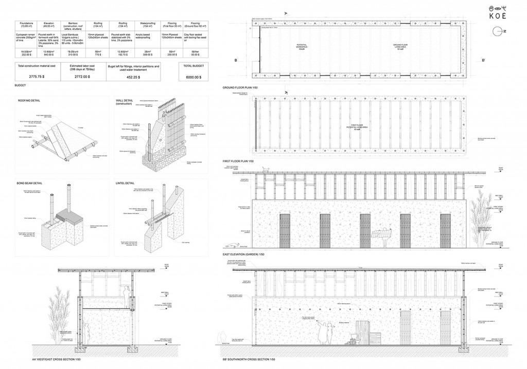 resultats-du-concours-nka-fondation-reinventer-la-maison-a-base-de-terre-en-afrique-4.jpg-8