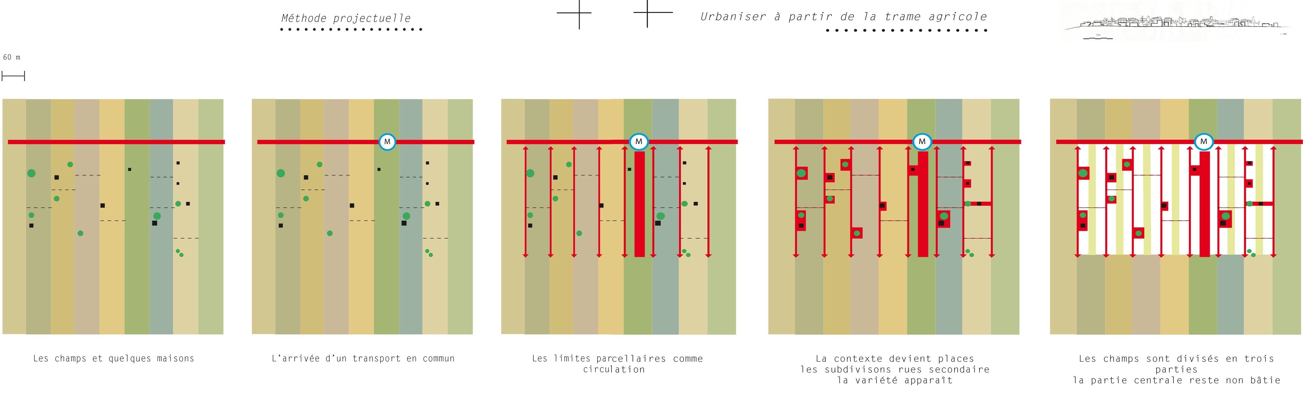 projet-de-fin-detude-habiter-le-plateau-se-sehoul-rabat-au-maroc-par-guillaume-haton-30