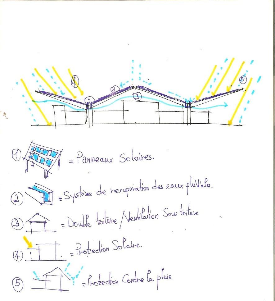 diplome-cote-dIvoire-proposition-dun-port-de-peche-locale-a-sassandra-par-bossia-sebastien-allou-1