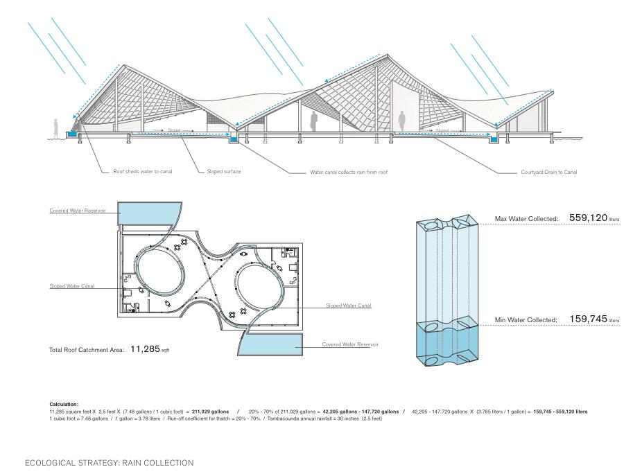 senegal-sinthian-nouvelle-residence-dartiste-par-toshiko-mori-14