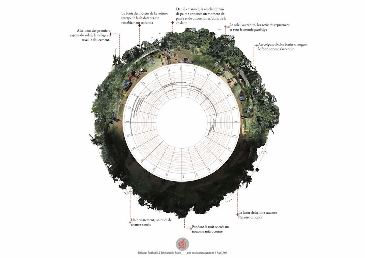 vi(e)llage-construction-collaborative-dune-case-polyvalente-en-materiaux-locaux-a-nkol-assi-au-cameroun-4